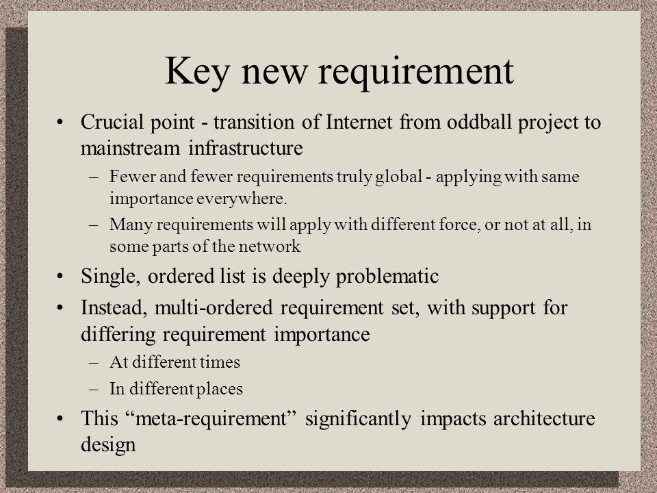 Potential new technical requirements Commercial environment concerns –Richer inter-provider policy controls –Support for variety of payment models Trustworthiness Ubiquitous mobility Policy driven self-organization (deep auto configuration) Extreme short-time-scale resource variability Capacity allocation mechanisms Speed, propagation delay, D*BW issues (?) Etc...