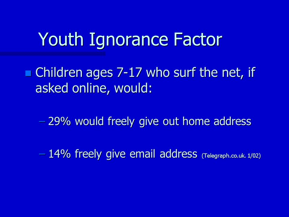 Youth Ignorance Factor n Children ages 7-17 who surf the net, if asked online, would: –29% would freely give out home address –14% freely give email address (Telegraph.co.uk.