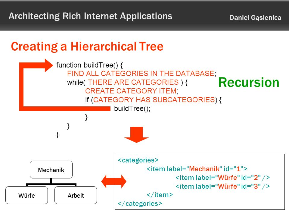 Architecting Rich Internet Applications Daniel Gąsienica Creating a Hierarchical Tree function buildTree() { FIND ALL CATEGORIES IN THE DATABASE; while( THERE ARE CATEGORIES ) { CREATE CATEGORY ITEM; if (CATEGORY HAS SUBCATEGORIES) { buildTree(); } } } Mechanik WürfeArbeit Recursion