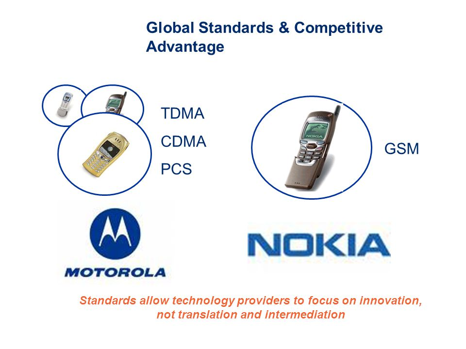Global Standards & Competitive Advantage TDMA CDMA PCS GSM Standards allow technology providers to focus on innovation, not translation and intermediation