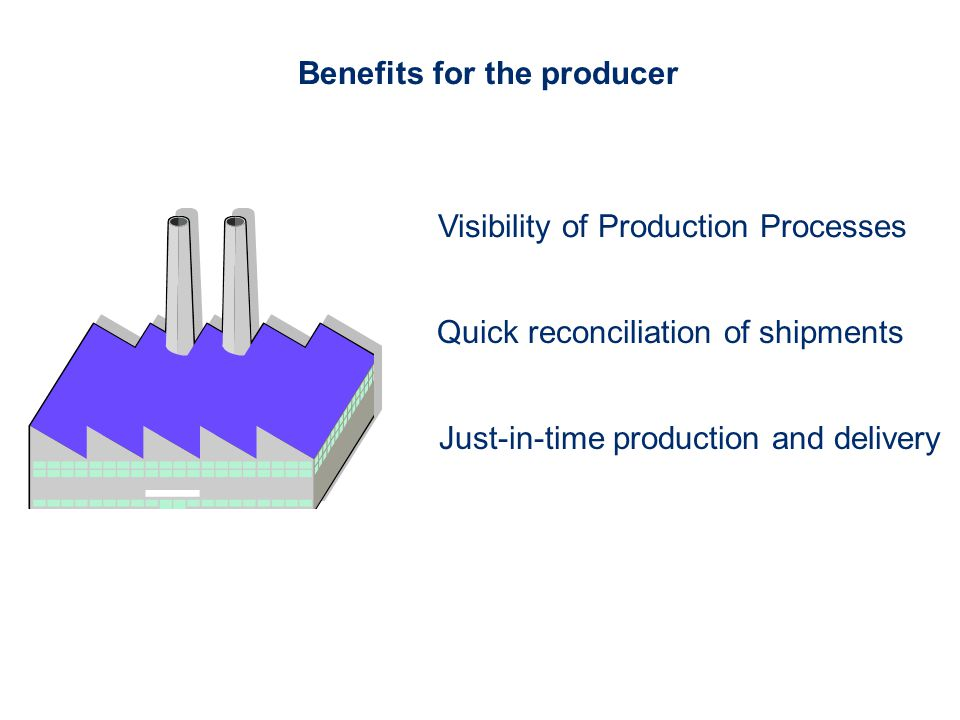 Benefits for the producer Visibility of Production Processes Quick reconciliation of shipments Just-in-time production and delivery