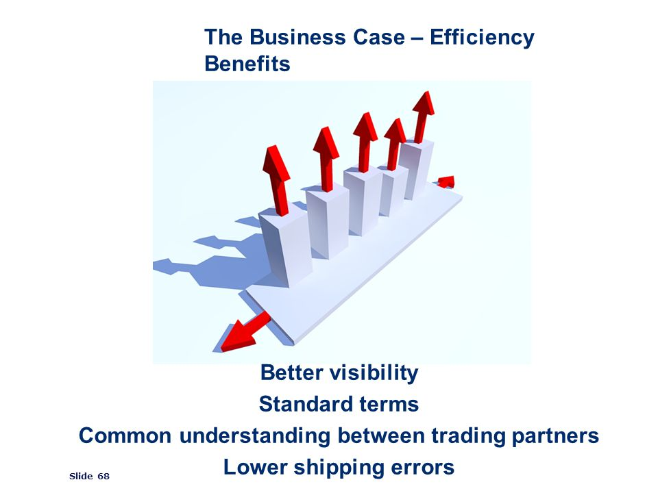 ©2008 GS1 Slide 68 The Business Case – Efficiency Benefits Better visibility Standard terms Common understanding between trading partners Lower shipping errors