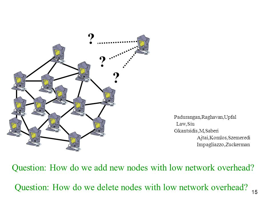 15 Question: How do we add new nodes with low network overhead? Question: How do we delete nodes with low network overhead? ? ? ? Gkantsidis,M,Saberi