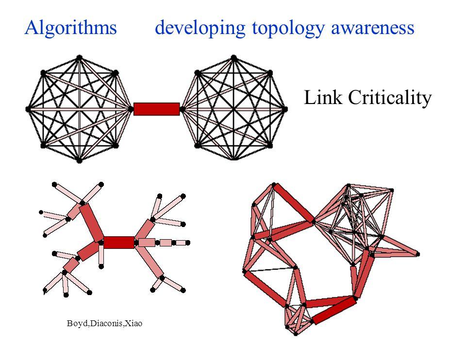 16 Link Criticality Algorithms developing topology awareness Boyd,Diaconis,Xiao