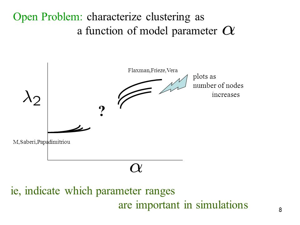 8 Open Problem: characterize clustering as a function of model parameter ie, indicate which parameter ranges are important in simulations .