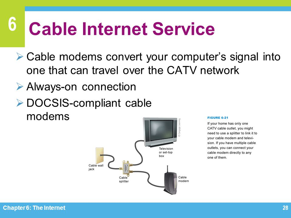 6 Cable Internet Service Cable modems convert your computers signal into one that can travel over the CATV network Always-on connection DOCSIS-compliant cable modems Chapter 6: The Internet 28