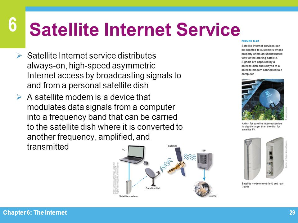 6 Satellite Internet Service Satellite Internet service distributes always-on, high-speed asymmetric Internet access by broadcasting signals to and from a personal satellite dish A satellite modem is a device that modulates data signals from a computer into a frequency band that can be carried to the satellite dish where it is converted to another frequency, amplified, and transmitted Chapter 6: The Internet 29