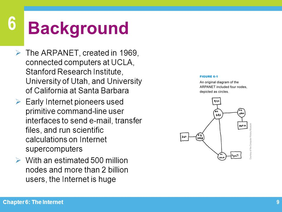 6 Background The ARPANET, created in 1969, connected computers at UCLA, Stanford Research Institute, University of Utah, and University of California at Santa Barbara Early Internet pioneers used primitive command-line user interfaces to send e-mail, transfer files, and run scientific calculations on Internet supercomputers With an estimated 500 million nodes and more than 2 billion users, the Internet is huge Chapter 6: The Internet 9
