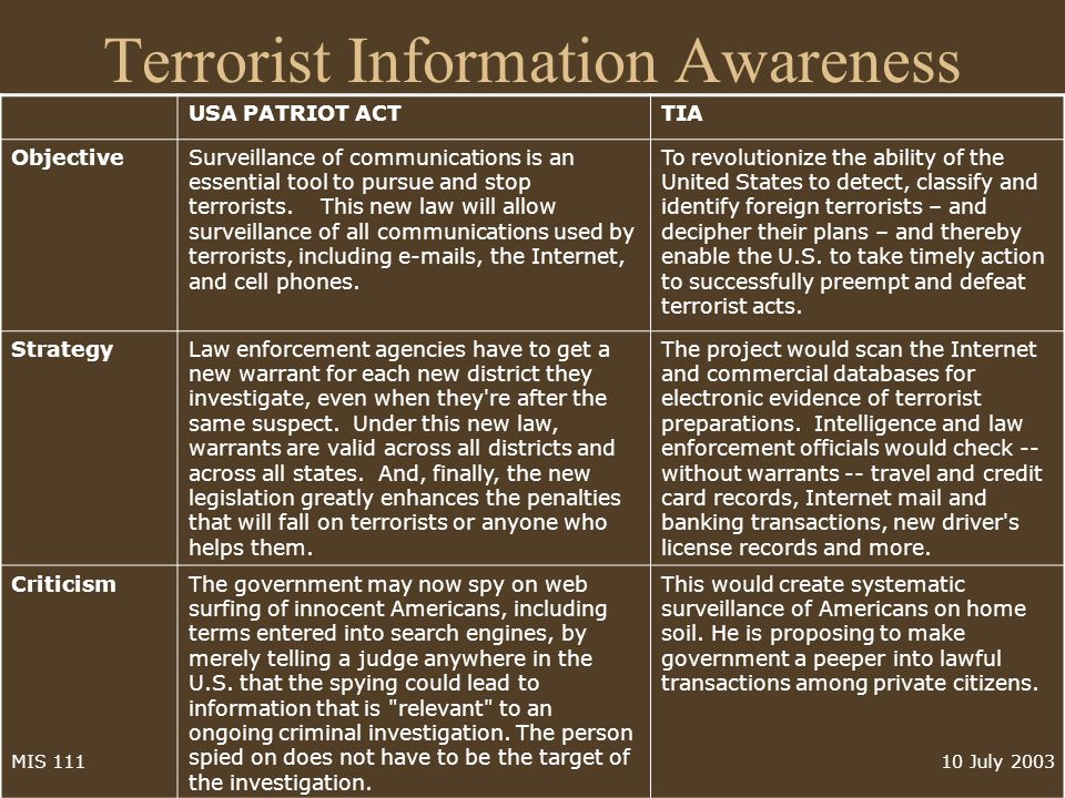 10 July 2003MIS 111 Terrorist Information Awareness USA PATRIOT ACTTIA ObjectiveSurveillance of communications is an essential tool to pursue and stop terrorists.