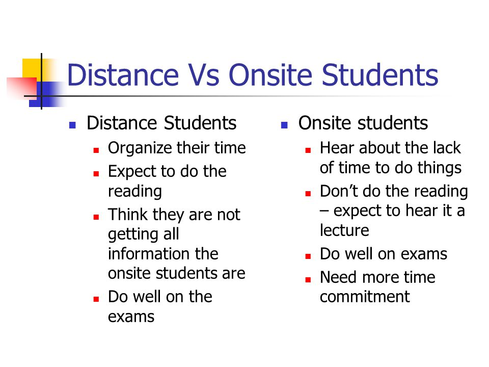 Distance Vs Onsite Students Distance Students Organize their time Expect to do the reading Think they are not getting all information the onsite students are Do well on the exams Onsite students Hear about the lack of time to do things Dont do the reading – expect to hear it a lecture Do well on exams Need more time commitment