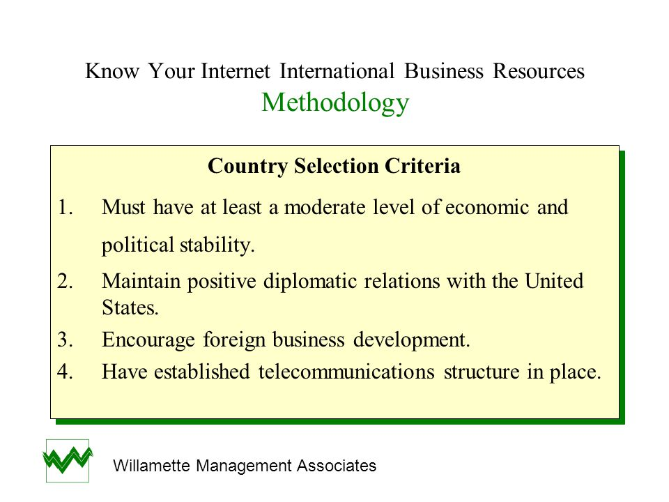 Know Your Internet International Business Resources Methodology Country Selection Criteria 1.Must have at least a moderate level of economic and polit