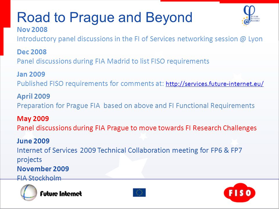 Road to Prague and Beyond Nov 2008 Introductory panel discussions in the FI of Services networking session @ Lyon Dec 2008 Panel discussions during FI