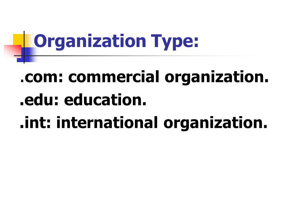 . com: commercial organization..edu: education..int: international organization. Organization Type:
