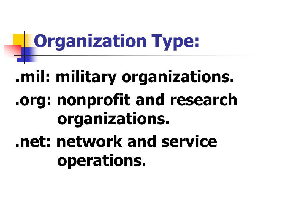 mil: military organizations..org: nonprofit and research organizations..net: network and service operations.