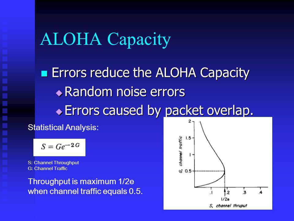 ALOHA Capacity Errors reduce the ALOHA Capacity Errors reduce the ALOHA Capacity Random noise errors Random noise errors Errors caused by packet overl