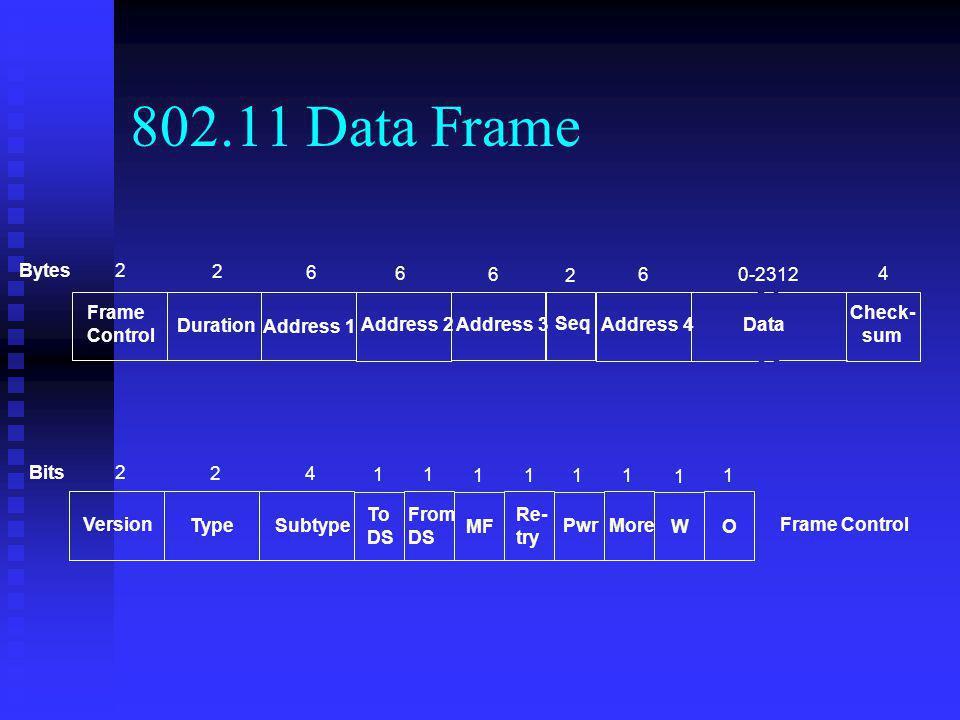 802.11 Data Frame Address 1 Frame Control Duration Address 2 Address 3 Seq Address 4 Data Check- sum Bytes 2 2 6 6 6 2 60-2312 4 Version TypeSubtype T