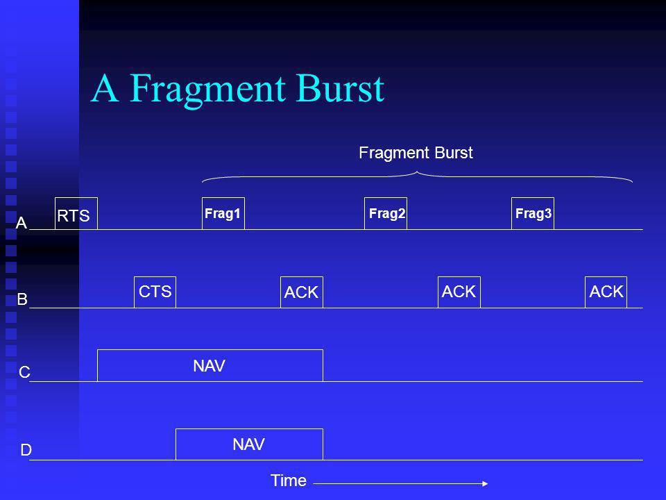 A Fragment Burst Frag1 ACK RTS Frag2Frag3 CTS ACK NAV A B C D Time Fragment Burst