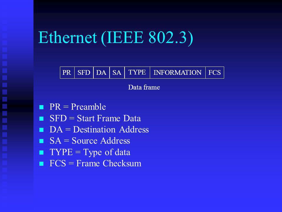Ethernet (IEEE 802.3) PR = Preamble SFD = Start Frame Data DA = Destination Address SA = Source Address TYPE = Type of data FCS = Frame Checksum PRSFD