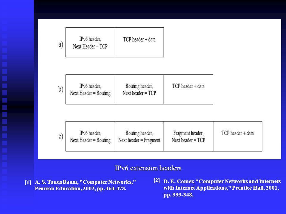 IPv6 extension headers A. S. TanenBaum,