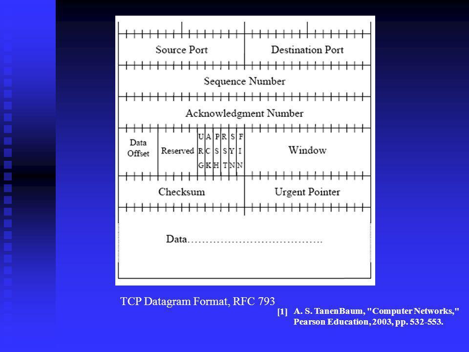 TCP Datagram Format, RFC 793 A. S. TanenBaum,