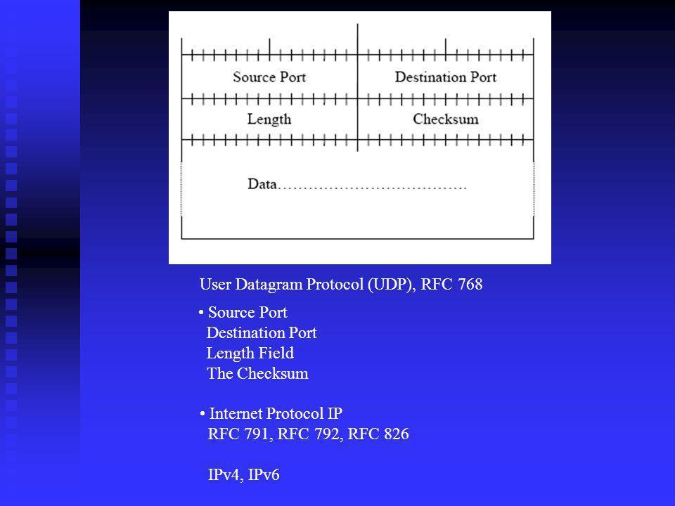 User Datagram Protocol (UDP), RFC 768 Source Port Destination Port Length Field The Checksum Internet Protocol IP RFC 791, RFC 792, RFC 826 IPv4, IPv6