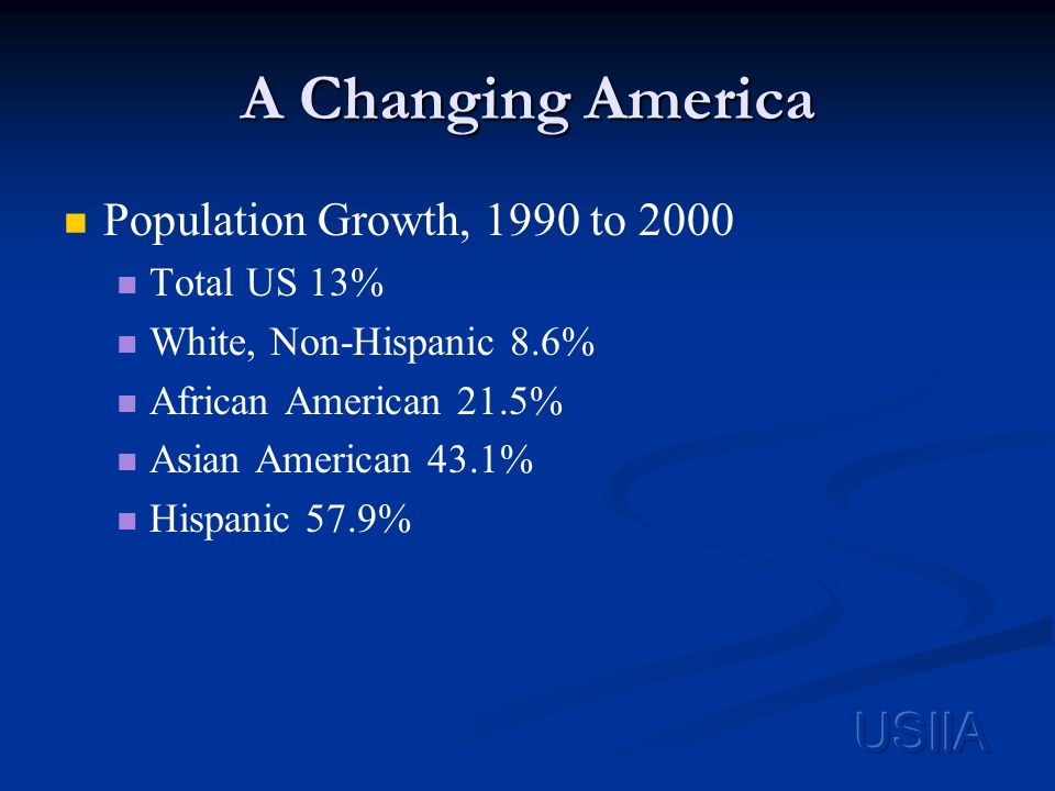 A Changing America Population Growth, 1990 to 2000 Total US 13% White, Non-Hispanic 8.6% African American 21.5% Asian American 43.1% Hispanic 57.9%