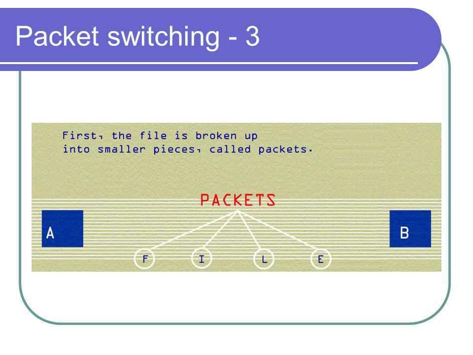 Packet switching - 3