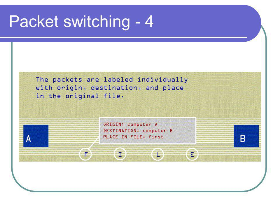 Packet switching - 4