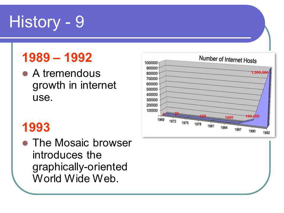 History - 9 1989 – 1992 A tremendous growth in internet use.