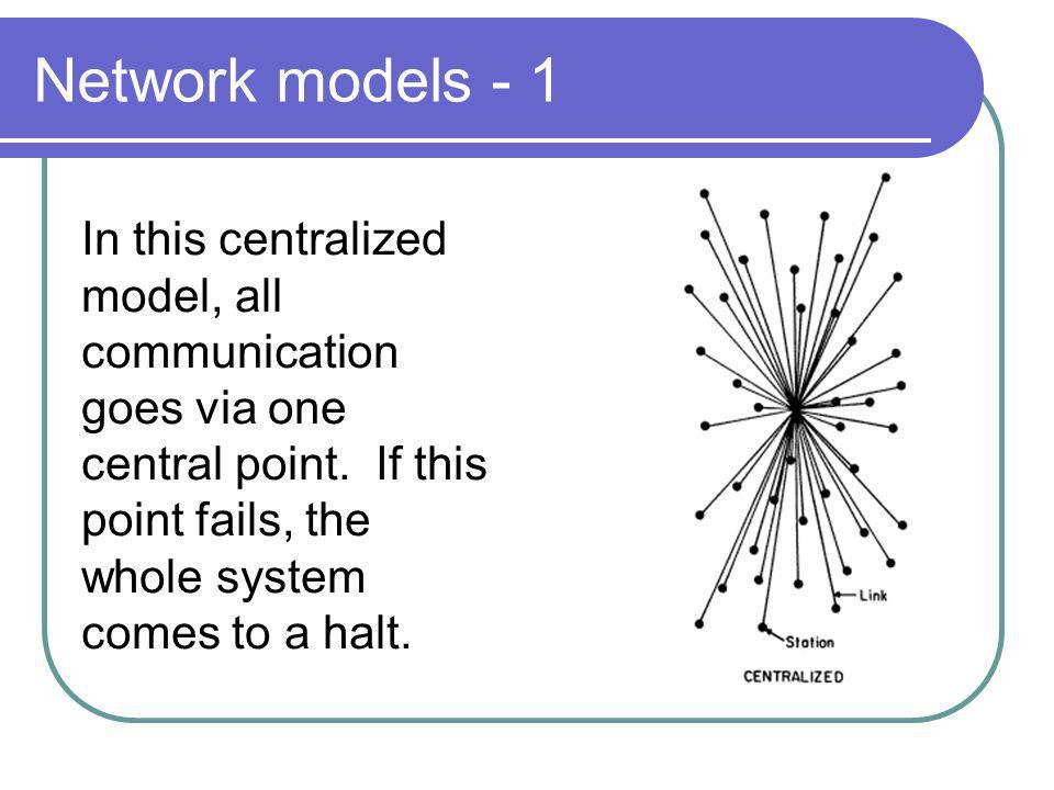 Network models - 1 In this centralized model, all communication goes via one central point.