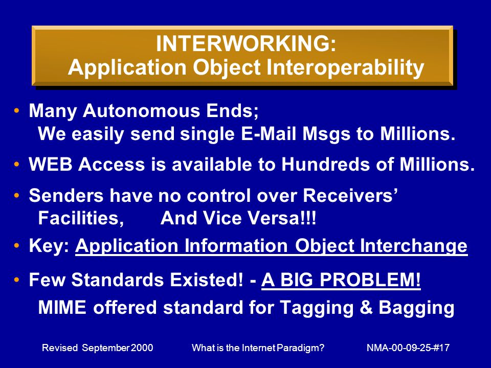 Revised September 2000What is the Internet Paradigm NMA-00-09-25-#17 INTERWORKING: Application Object Interoperability Many Autonomous Ends; We easily send single E-Mail Msgs to Millions.