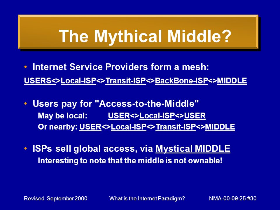 Revised September 2000What is the Internet Paradigm NMA-00-09-25-#30 The Mythical Middle.