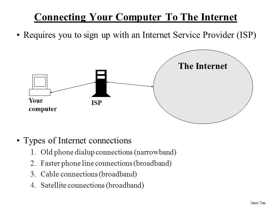 James Tam Requires you to sign up with an Internet Service Provider (ISP) Types of Internet connections 1.Old phone dialup connections (narrowband) 2.