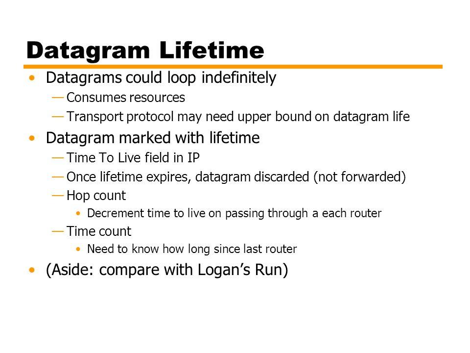 Data Field Carries user data from next layer up Integer multiple of 8 bits long (octet) Max length of datagram (header plus data) 65,535 octets
