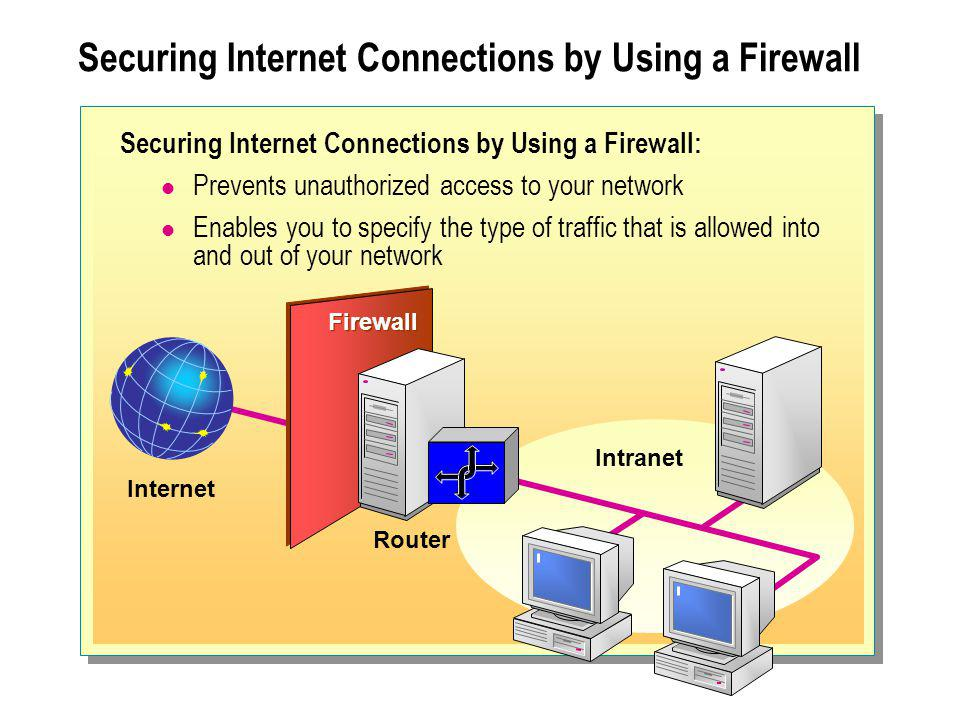 Securing Internet Connections by Using a Firewall Securing Internet Connections by Using a Firewall: Prevents unauthorized access to your network Enab