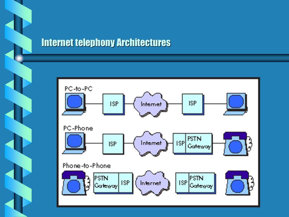 Internet telephony Architectures