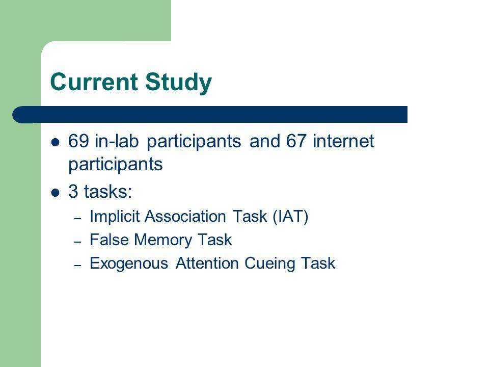 Current Study 69 in-lab participants and 67 internet participants 3 tasks: – Implicit Association Task (IAT) – False Memory Task – Exogenous Attention