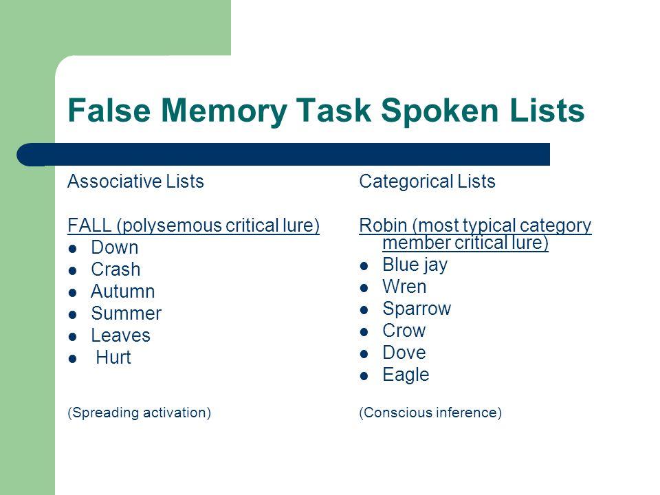 False Memory Task Spoken Lists Associative Lists FALL (polysemous critical lure) Down Crash Autumn Summer Leaves Hurt (Spreading activation) Categoric
