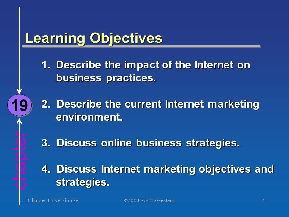 ©2003 South-Western Chapter 15 Version 3e2 chapter Learning Objectives 19 1.Describe the impact of the Internet on business practices.
