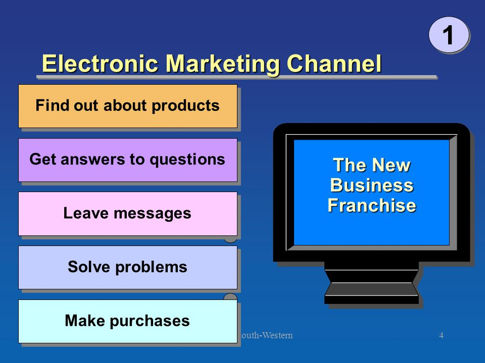 ©2003 South-Western Chapter 15 Version 3e4 Electronic Marketing Channel The New BusinessFranchise Find out about products Get answers to questions Leave messages Solve problems Make purchases 1 1