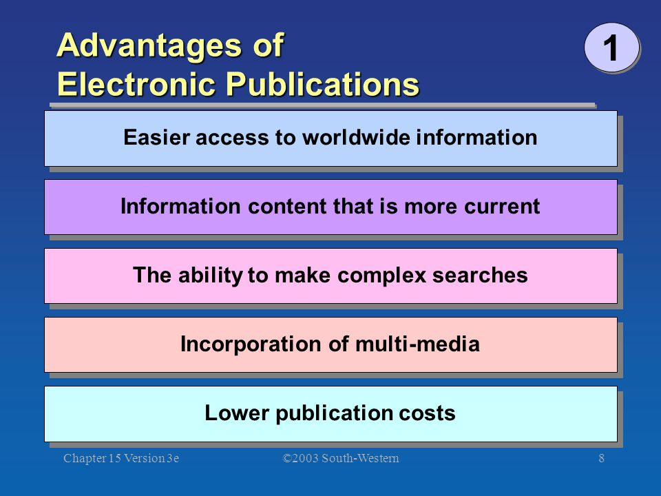 ©2003 South-Western Chapter 15 Version 3e8 Advantages of Electronic Publications 1 1 Information content that is more current The ability to make complex searches Easier access to worldwide information Incorporation of multi-media Lower publication costs