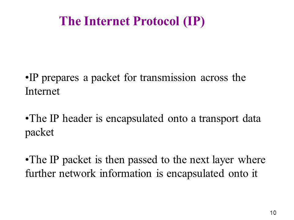 10 The Internet Protocol (IP) IP prepares a packet for transmission across the Internet The IP header is encapsulated onto a transport data packet The
