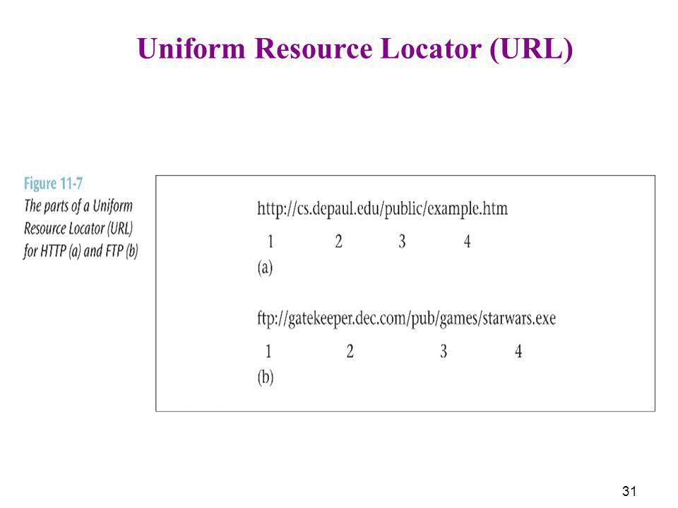 31 Uniform Resource Locator (URL)