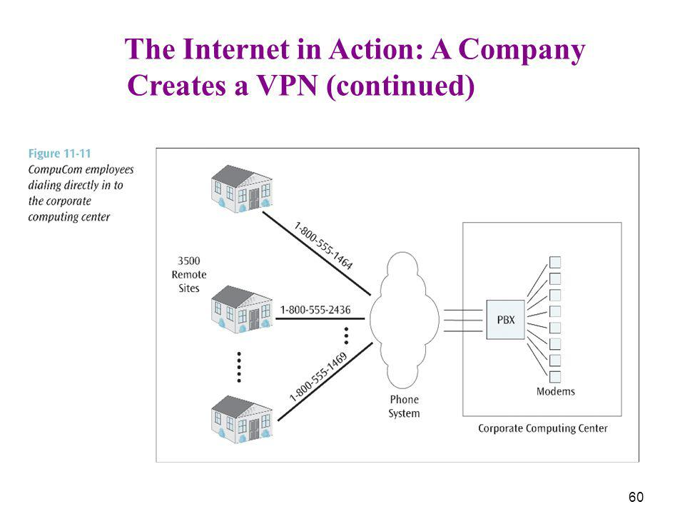 60 The Internet in Action: A Company Creates a VPN (continued)