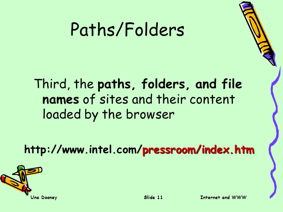 Una DooneySlide 11Internet and WWW Paths/Folders Third, the paths, folders, and file names of sites and their content loaded by the browser pressroom/index.htm http://www.intel.com/pressroom/index.htm
