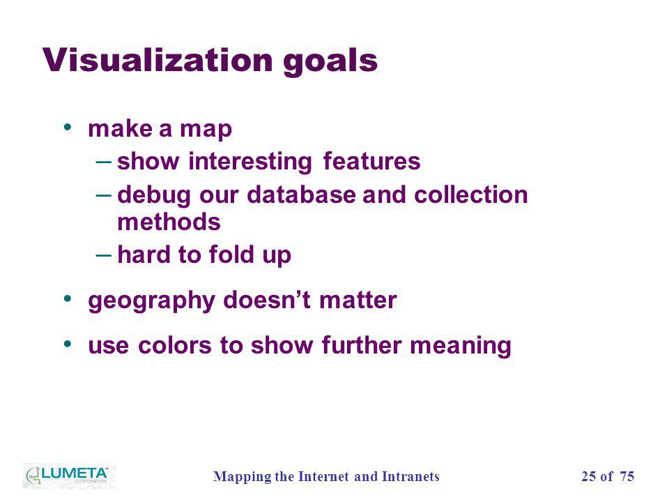 25 of 75Mapping the Internet and Intranets Visualization goals make a map – show interesting features – debug our database and collection methods – ha