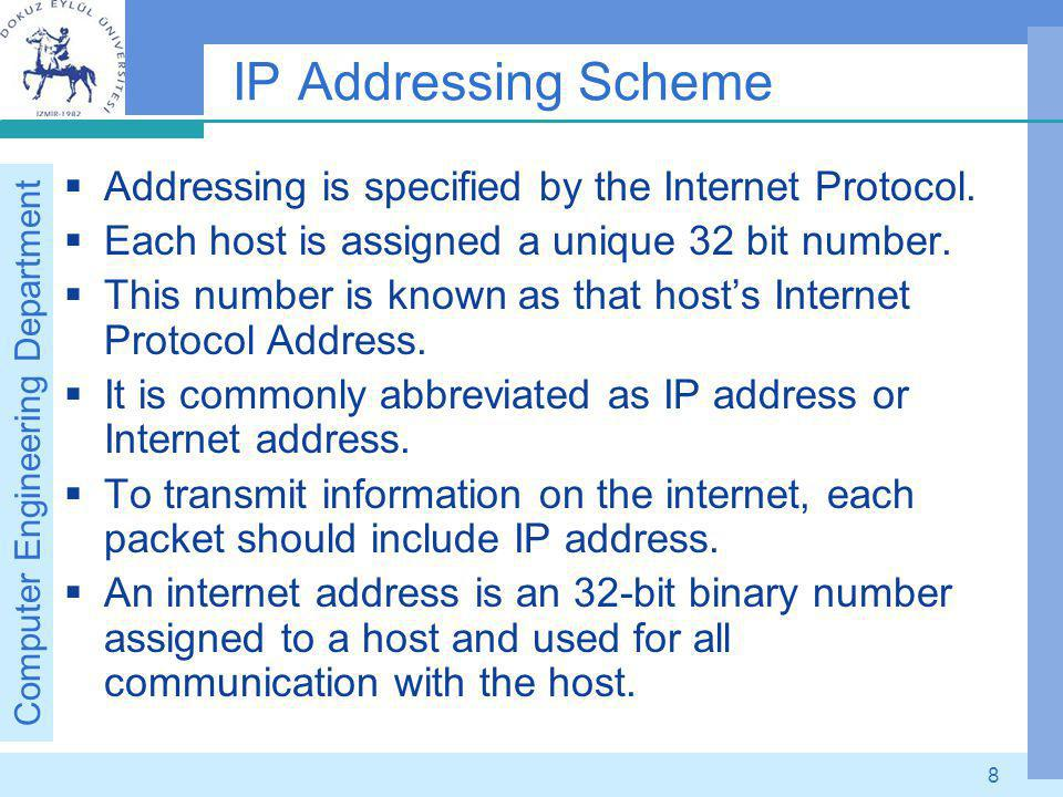 Computer Engineering Department 29 Subnetting Part of the host number (suffix) can be used to identify a (sub) network IP address space has a 3-level hierarchy Hosts and routers need to know the subnetmask Subnetting with mask 255.255.255.0 is quite common.