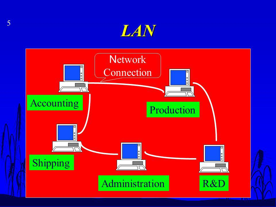 5 LAN Accounting Shipping AdministrationR&D Production N etwork Connection