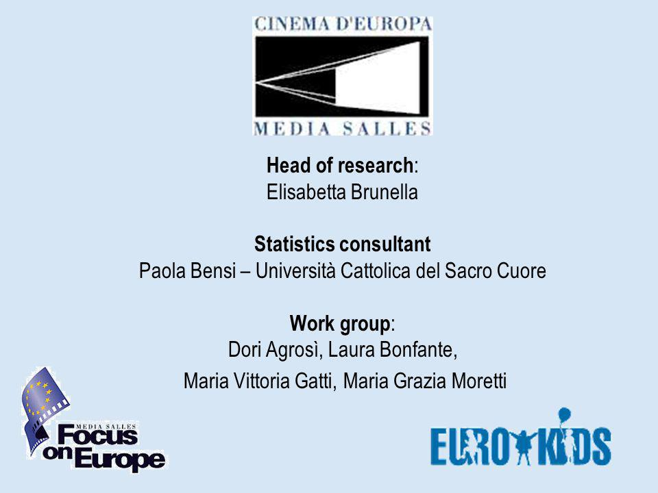 Head of research : Elisabetta Brunella Statistics consultant Paola Bensi – Università Cattolica del Sacro Cuore Work group : Dori Agrosì, Laura Bonfan
