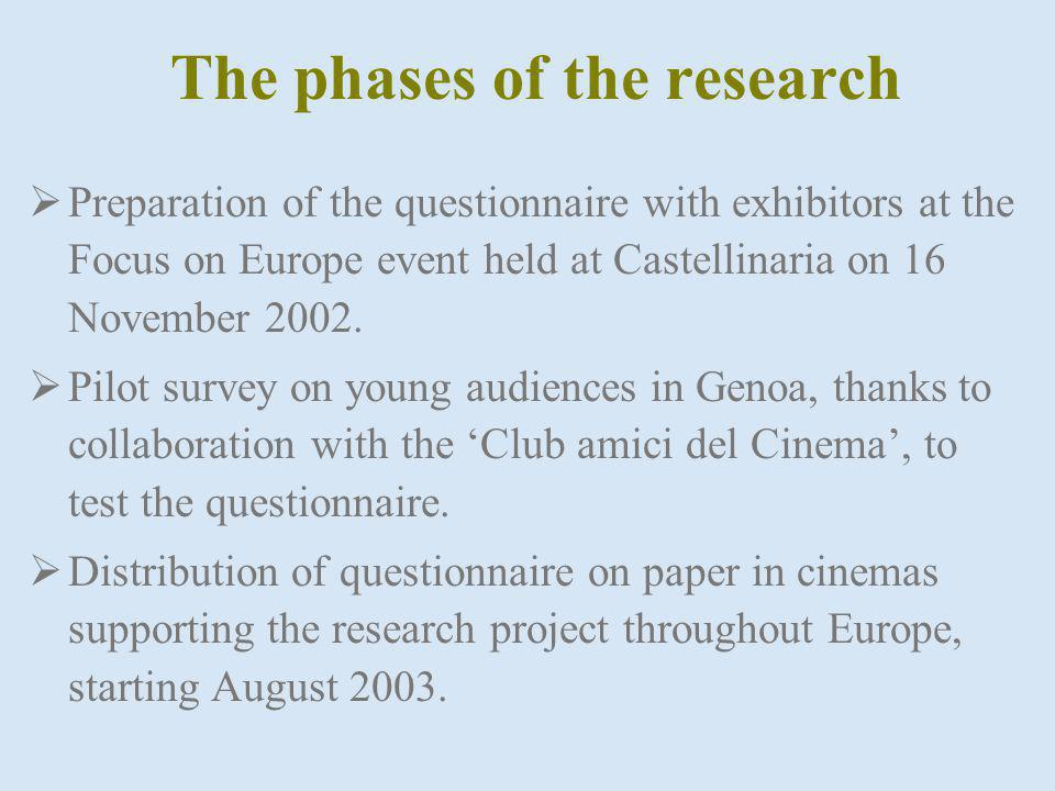 The phases of the research Preparation of the questionnaire with exhibitors at the Focus on Europe event held at Castellinaria on 16 November 2002.